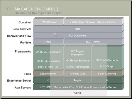 mx_experience_2